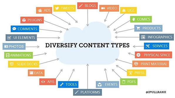 content_marketing-10