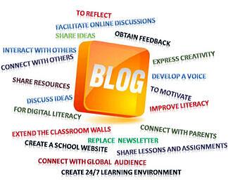 blog or die