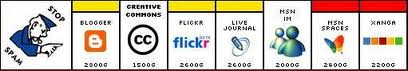 blogpoly