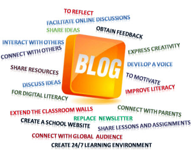 online business blogging