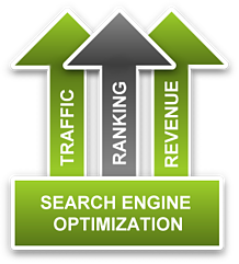 Search Engine Optimization Content