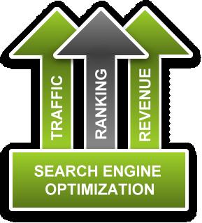 Search Engine Optimization Content