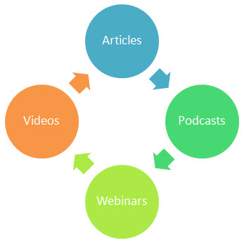 Web Content Articles