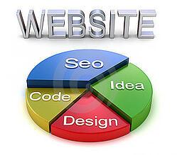 Web Content Copywriter